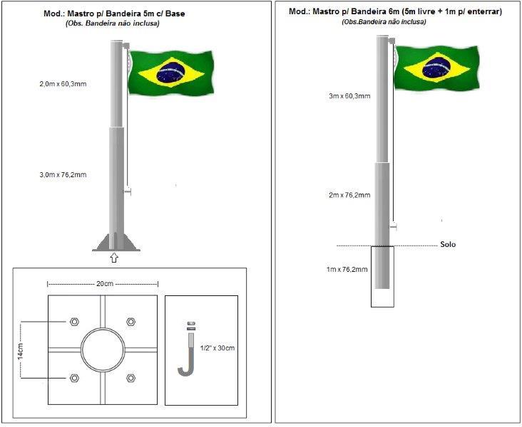 Fabrica de mastro para bandeira