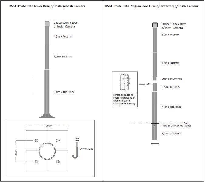 Fabrica de postes de aço