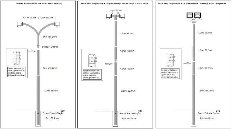 Fabrica de postes em sp