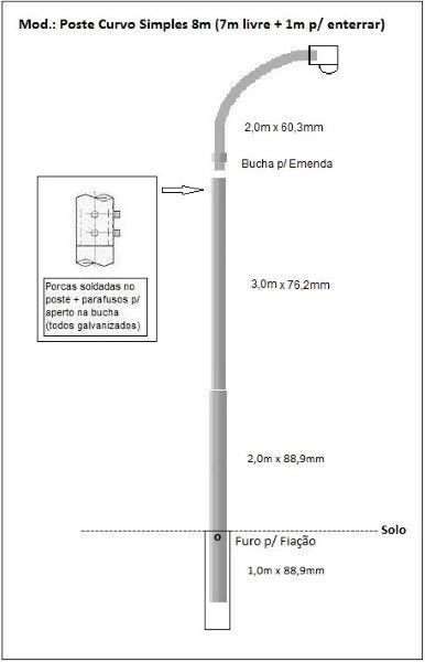 Poste tubular galvanizado