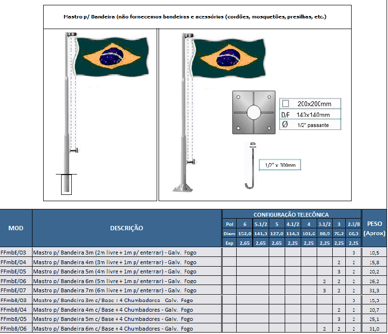 Mastros em Aço p/ Bandeira