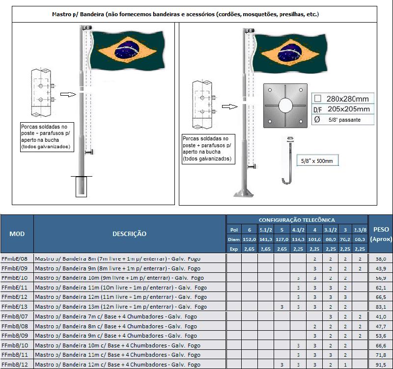 Mastro p/ Bandeira